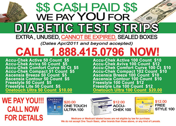 Opinion Medicare diabetic test strips